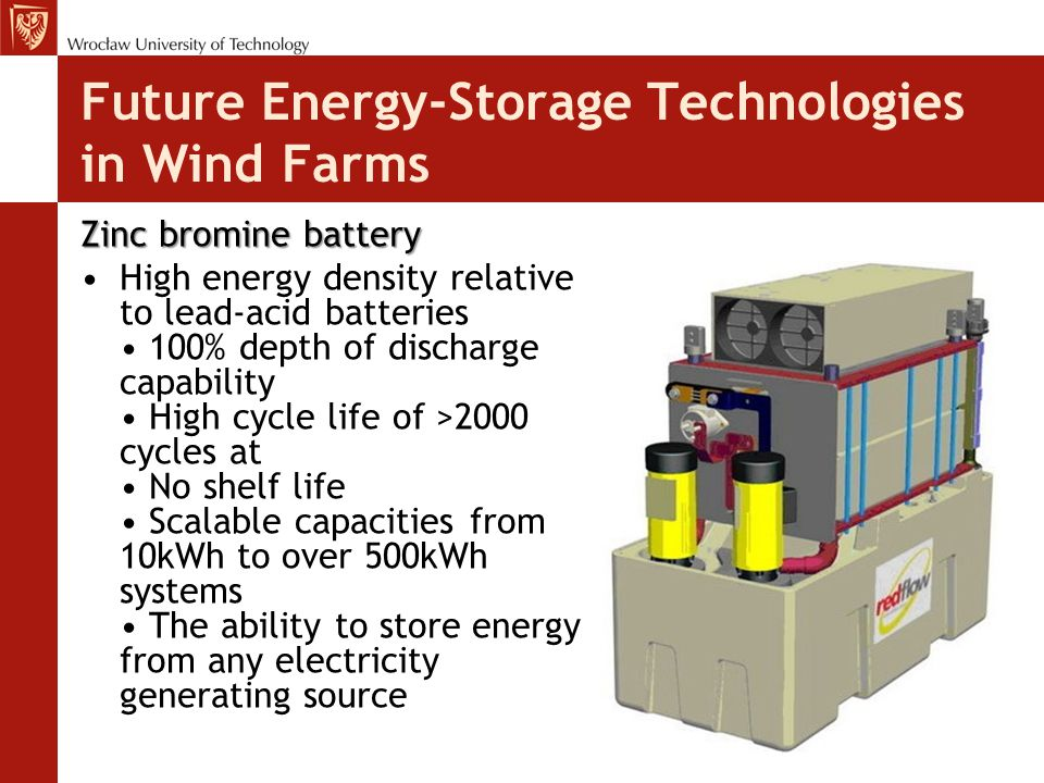 Future Energy-Storage Technologies in Wind Farms