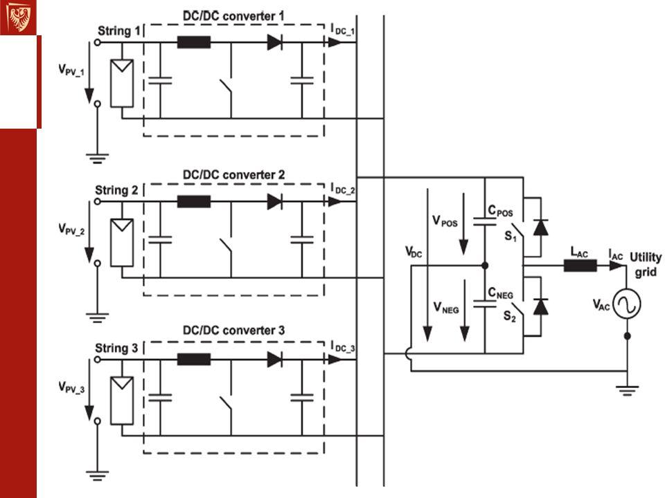 Multistring converter