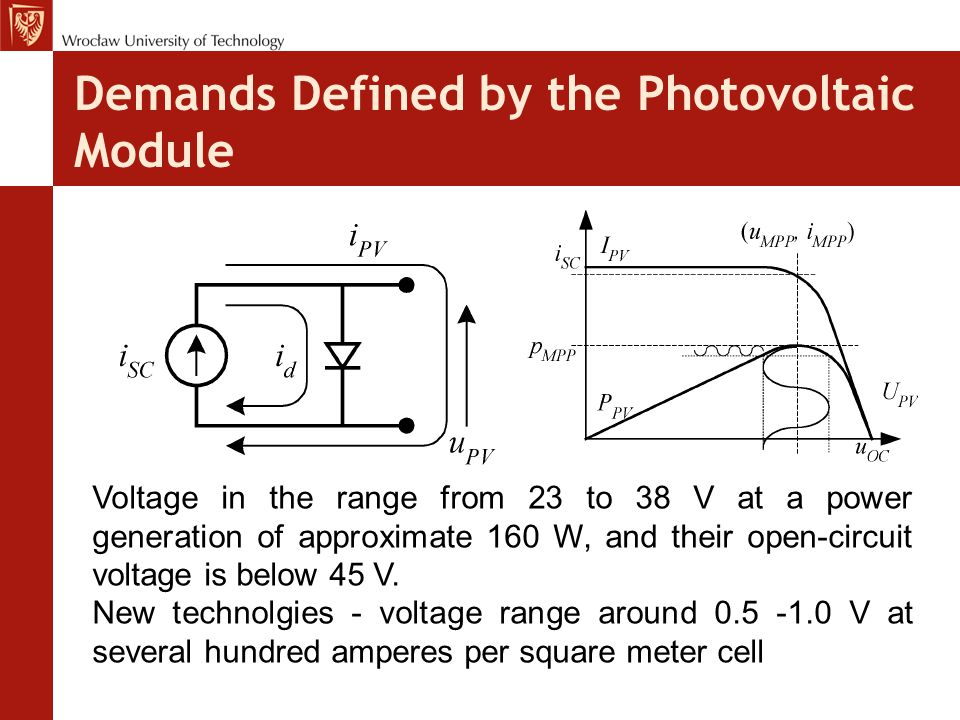Demands Defined by the Photovoltaic Module