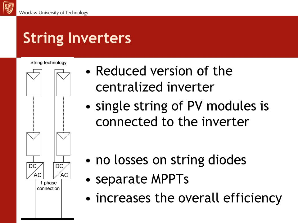 String Inverters Reduced version of the centralized inverter