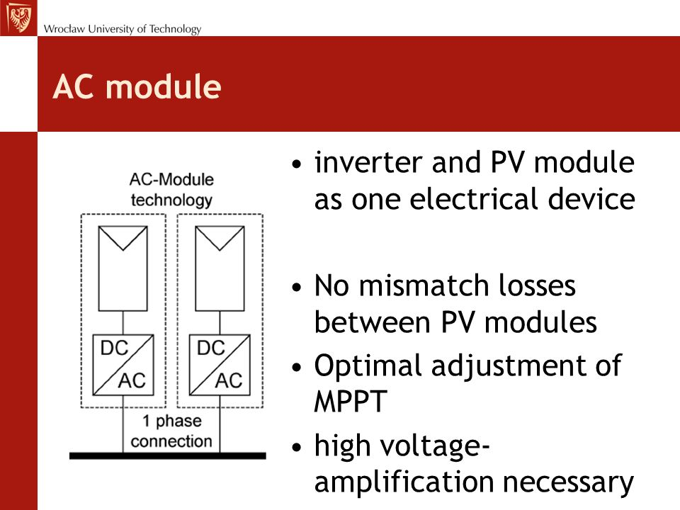 AC module inverter and PV module as one electrical device