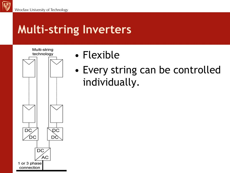 Multi-string Inverters