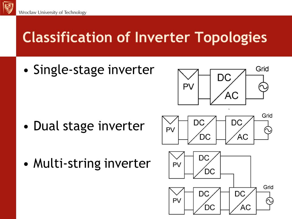 Classification of Inverter Topologies