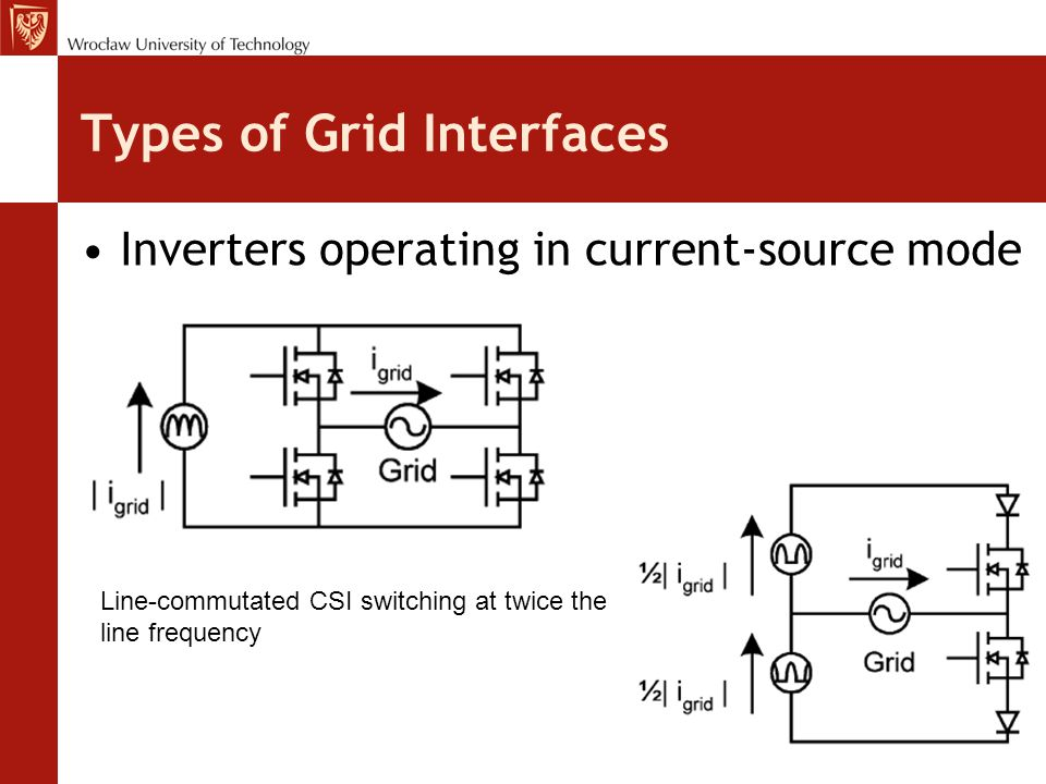 Types of Grid Interfaces