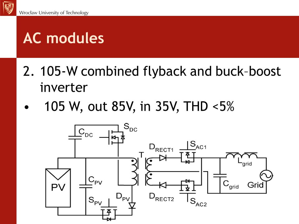 AC modules 105-W combined flyback and buck–boost inverter