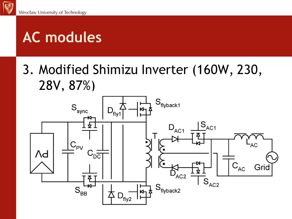 AC modules Modified Shimizu Inverter (160W, 230, 28V, 87%)