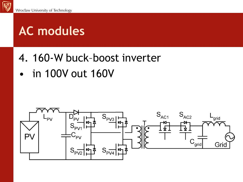 AC modules 160-W buck–boost inverter in 100V out 160V