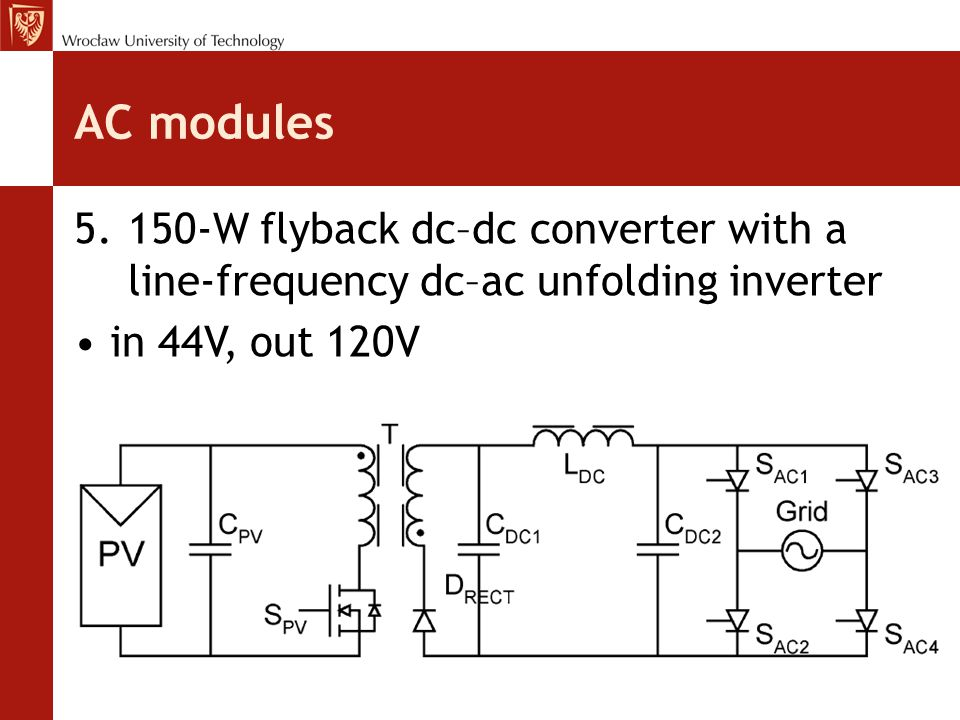 AC modules 150-W flyback dc–dc converter with a line-frequency dc–ac unfolding inverter. in 44V, out 120V.