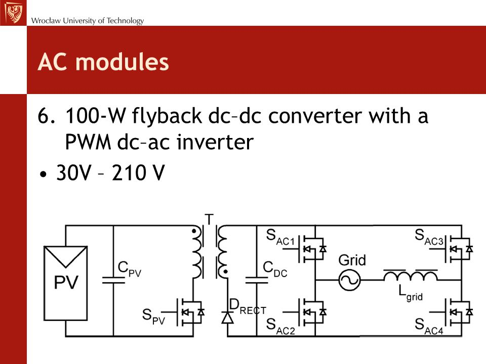 AC modules 100-W flyback dc–dc converter with a PWM dc–ac inverter
