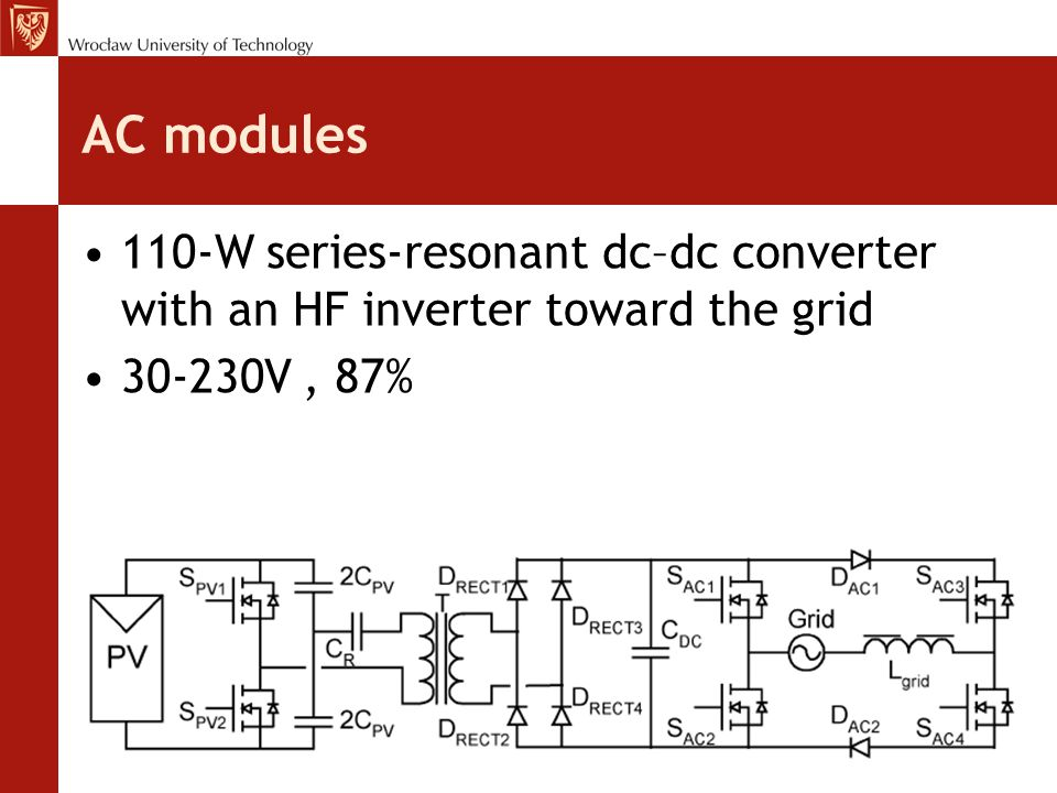 AC modules 110-W series-resonant dc–dc converter with an HF inverter toward the grid. 30-230V , 87%