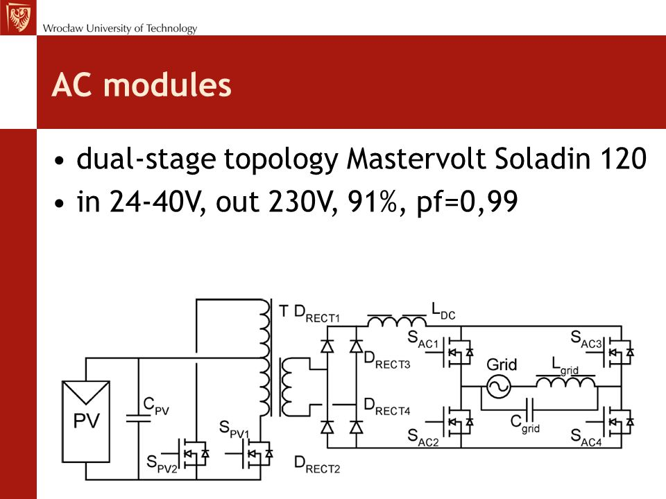 AC modules dual-stage topology Mastervolt Soladin 120