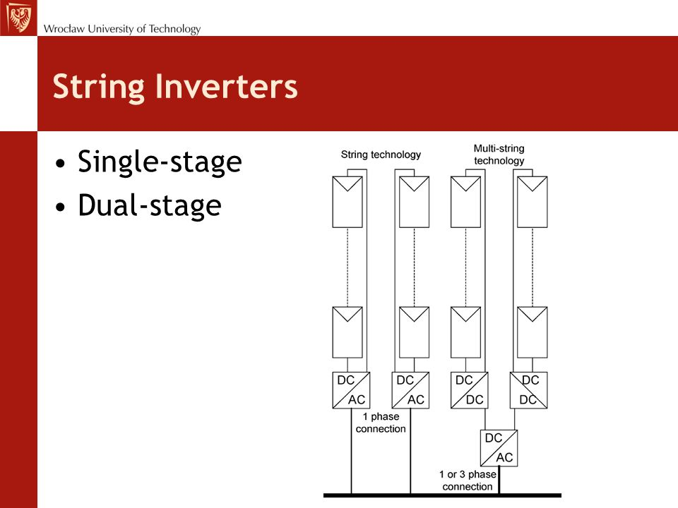 String Inverters Single-stage Dual-stage