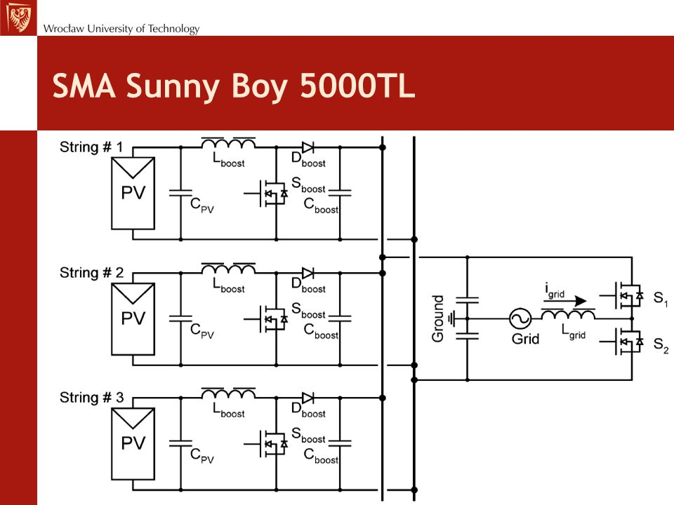 SMA Sunny Boy 5000TL three PV strings, each of 2200 W at 125-750 V, with own MPPT. The commercially available inverter (SMA Sunny Boy.