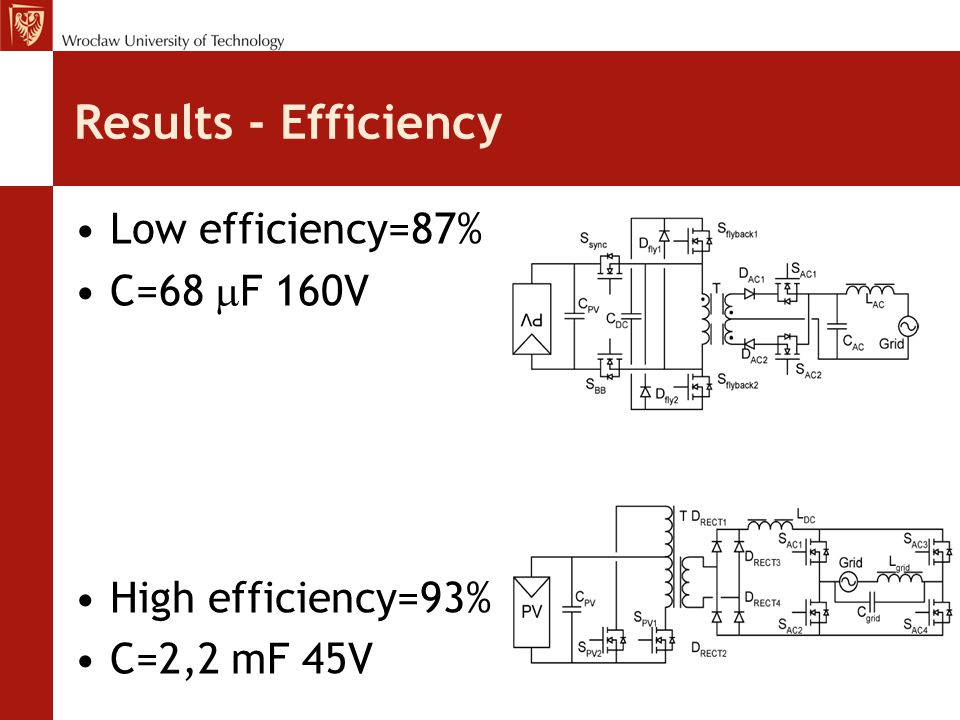 Results - Efficiency Low efficiency=87% C=68 mF 160V