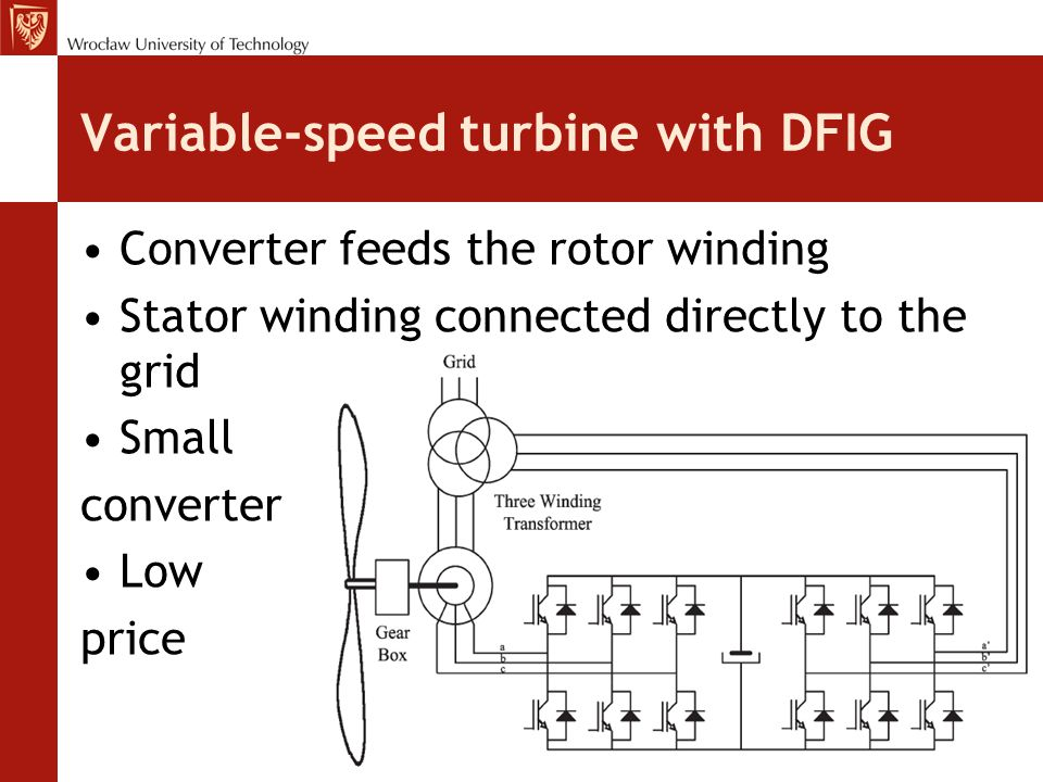 Variable-speed turbine with DFIG