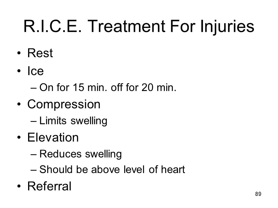 R.I.C.E. Treatment For Injuries