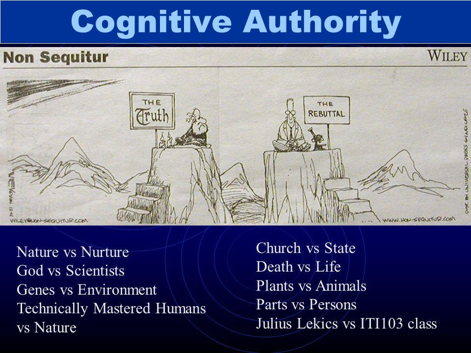 Cognitive Authority Church vs State Nature vs Nurture Death vs Life