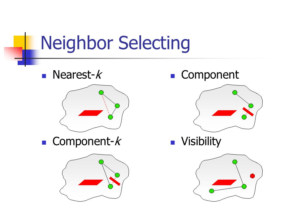 Neighbor Selecting Nearest-k Component-k Component Visibility