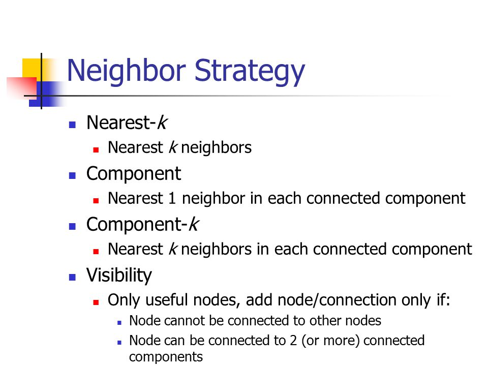 Neighbor Strategy Nearest-k Component Component-k Visibility