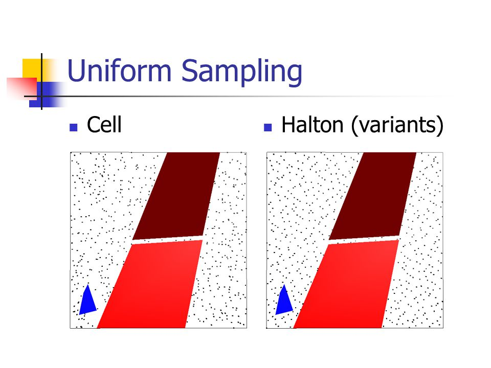 Uniform Sampling Cell Halton (variants)