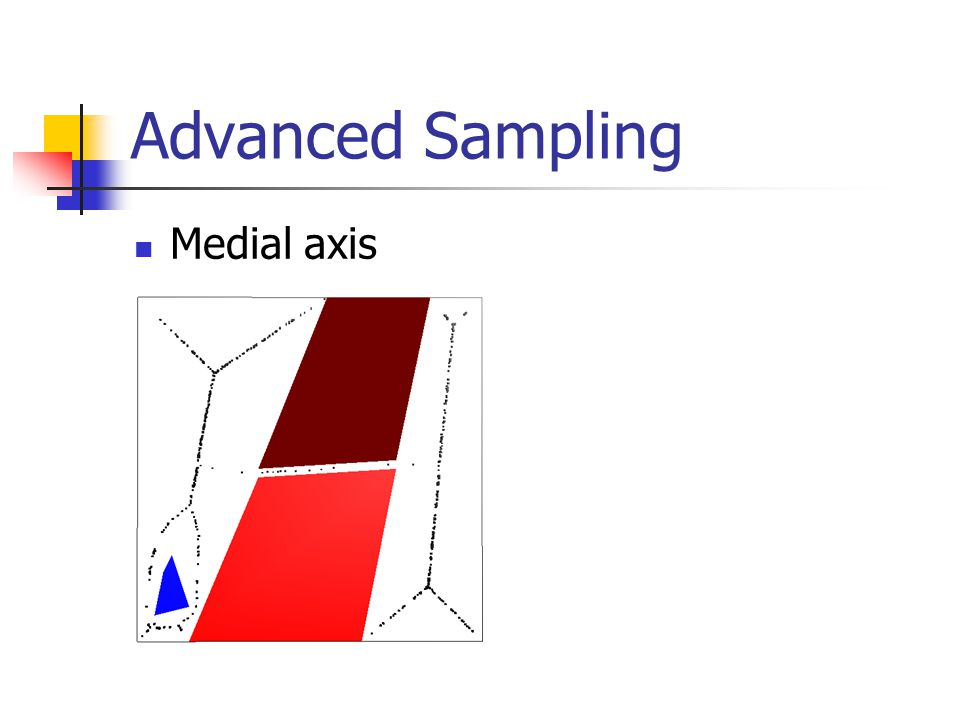 Advanced Sampling Medial axis