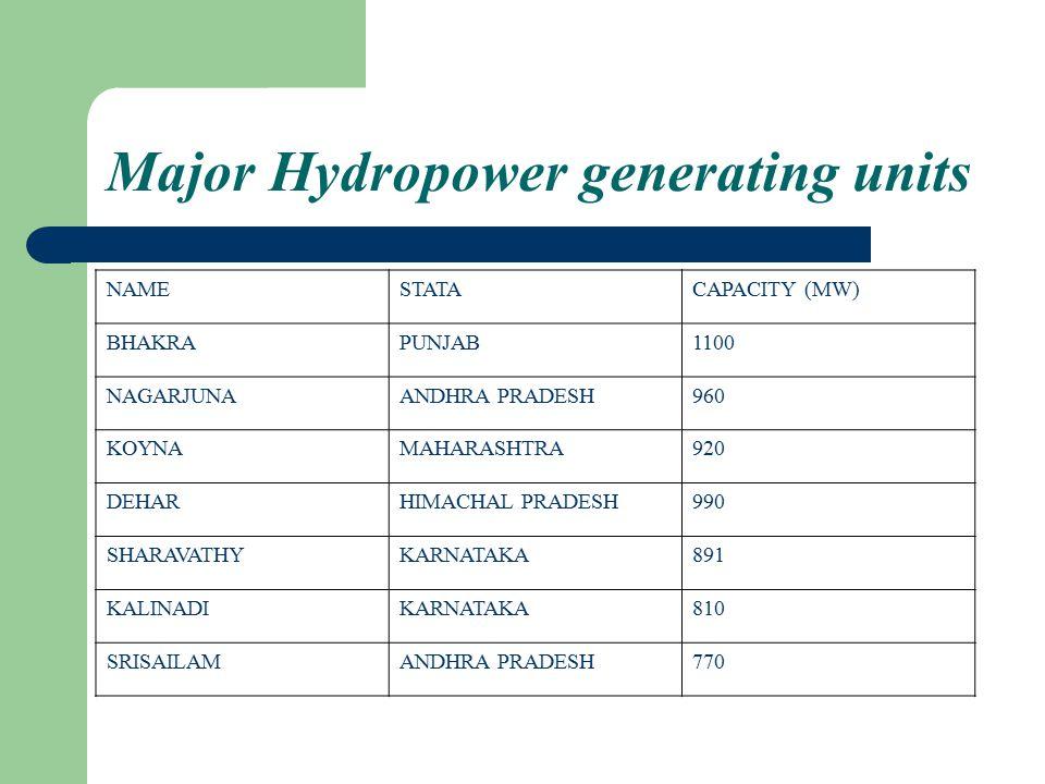 Major Hydropower generating units