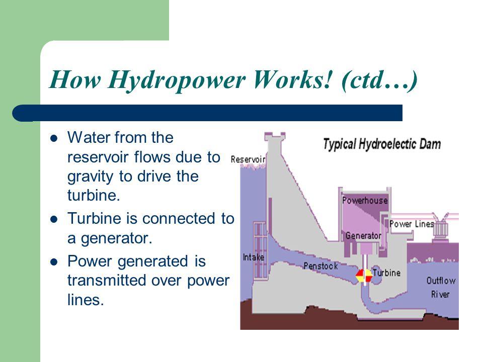 How Hydropower Works! (ctd…)