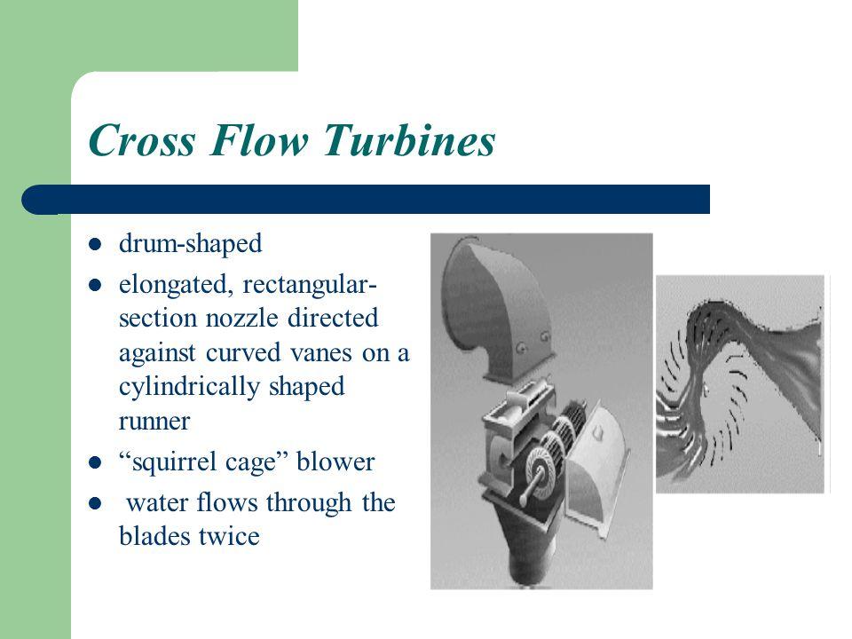 Cross Flow Turbines drum-shaped