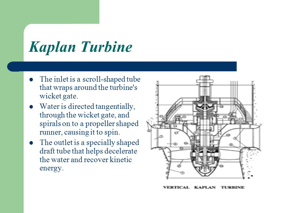 Kaplan Turbine The inlet is a scroll-shaped tube that wraps around the turbine s wicket gate.