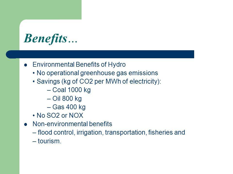 Benefits… Environmental Benefits of Hydro