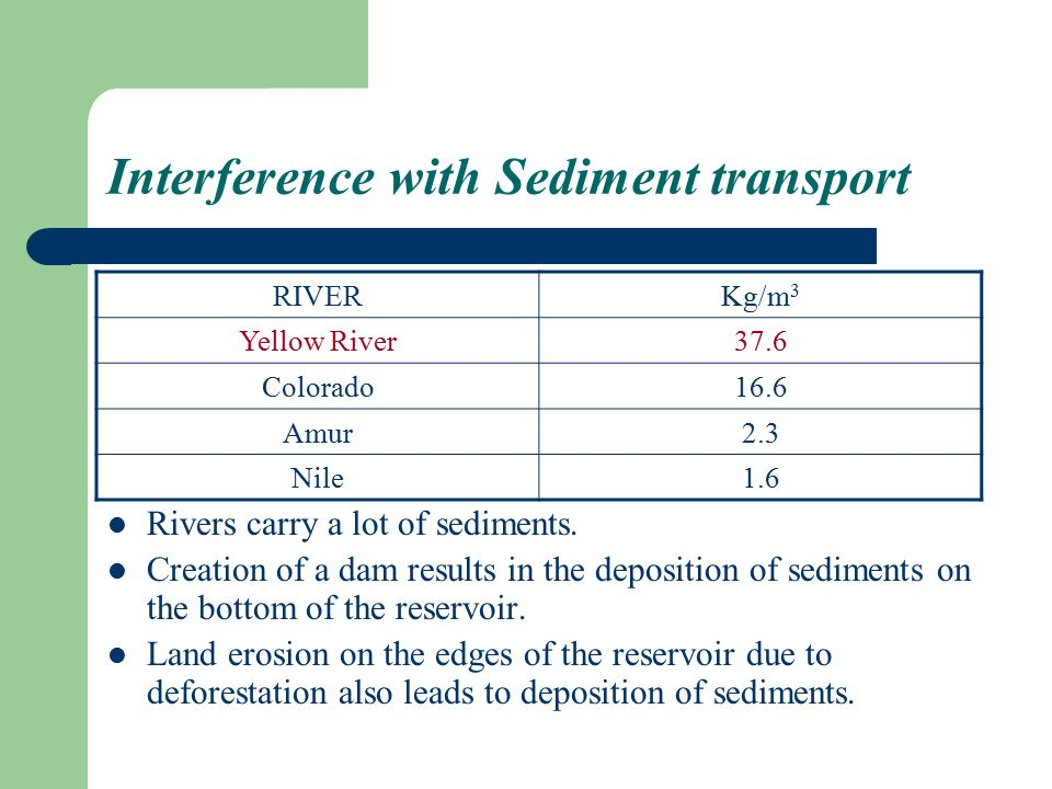 Interference with Sediment transport
