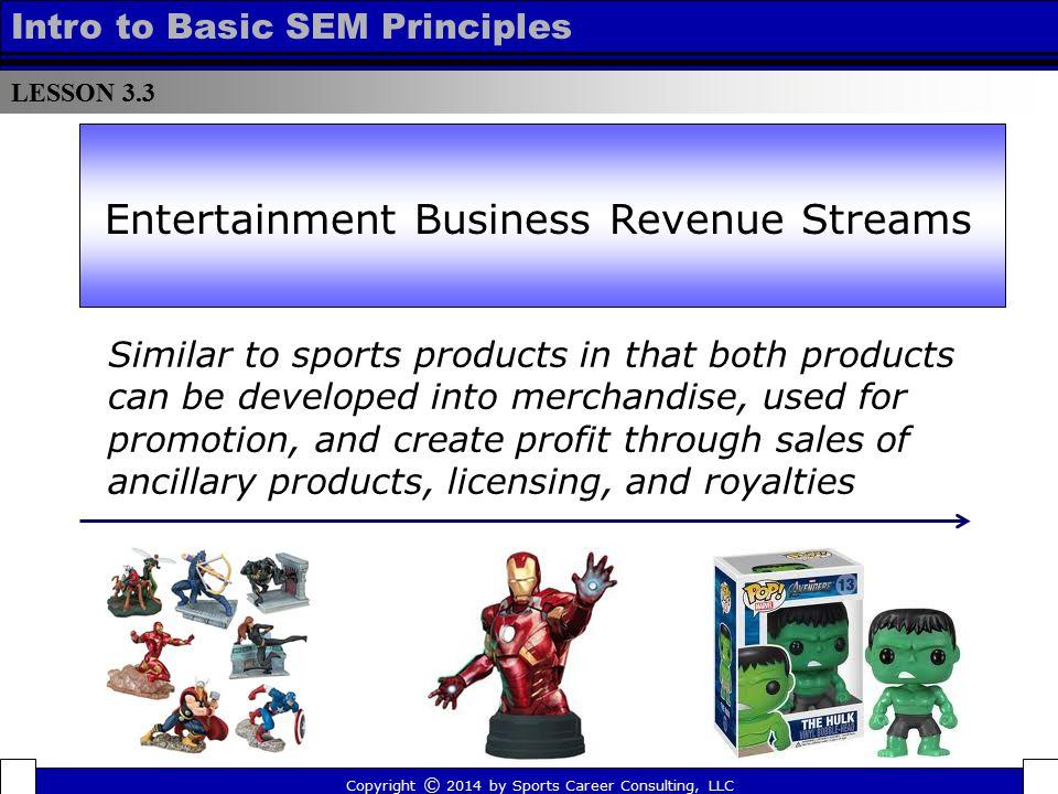 Entertainment Business Revenue Streams