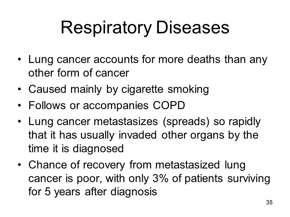 Respiratory Diseases Lung cancer accounts for more deaths than any other form of cancer. Caused mainly by cigarette smoking.