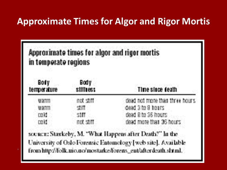 Approximate Times for Algor and Rigor Mortis