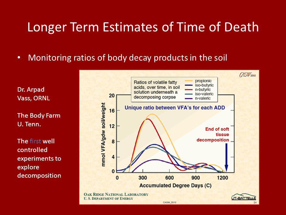 Longer Term Estimates of Time of Death