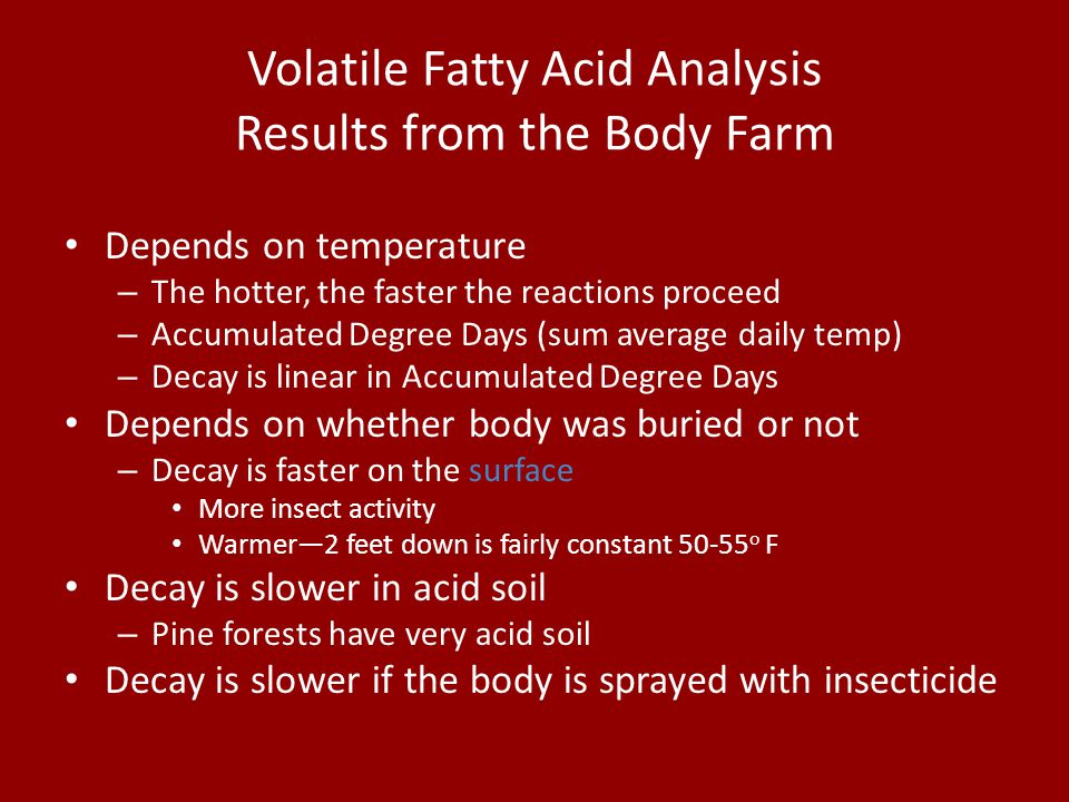 Volatile Fatty Acid Analysis Results from the Body Farm