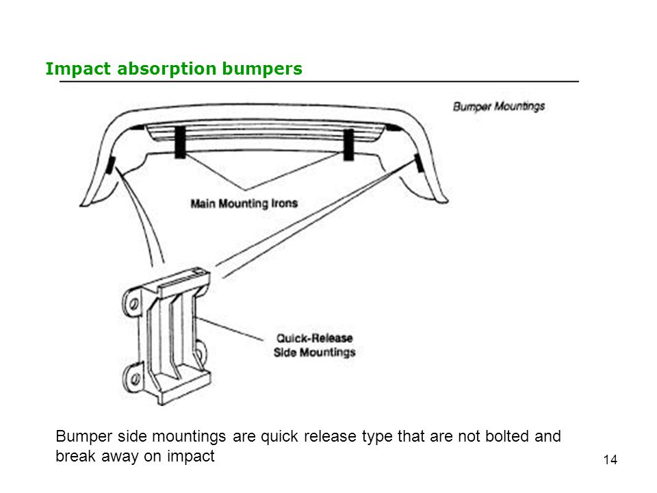 Impact absorption bumpers