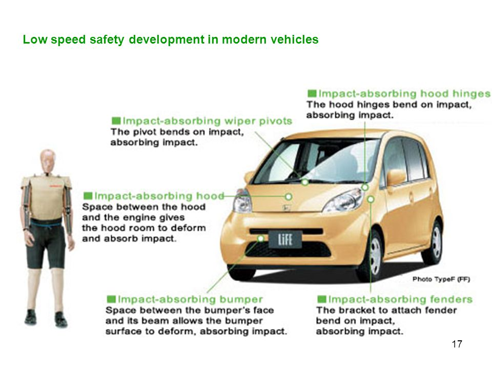 Low speed safety development in modern vehicles