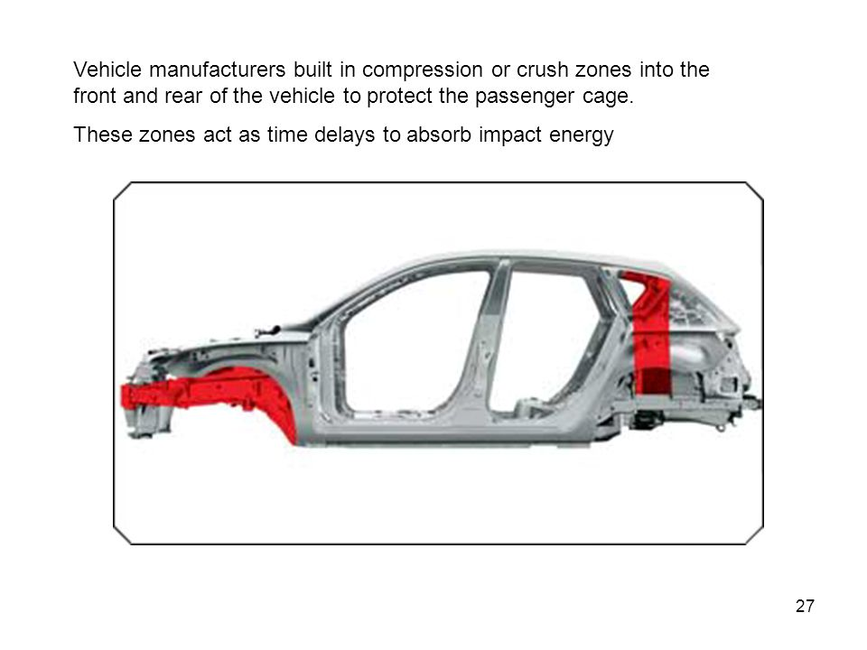 Vehicle manufacturers built in compression or crush zones into the front and rear of the vehicle to protect the passenger cage.