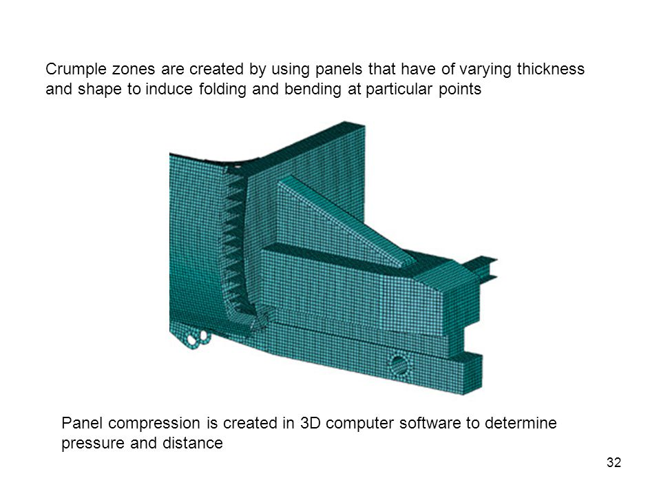 Crumple zones are created by using panels that have of varying thickness and shape to induce folding and bending at particular points