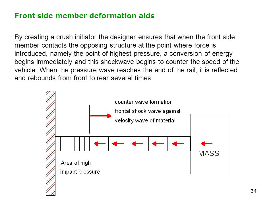 Front side member deformation aids