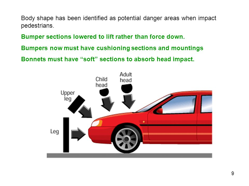 Body shape has been identified as potential danger areas when impact pedestrians.