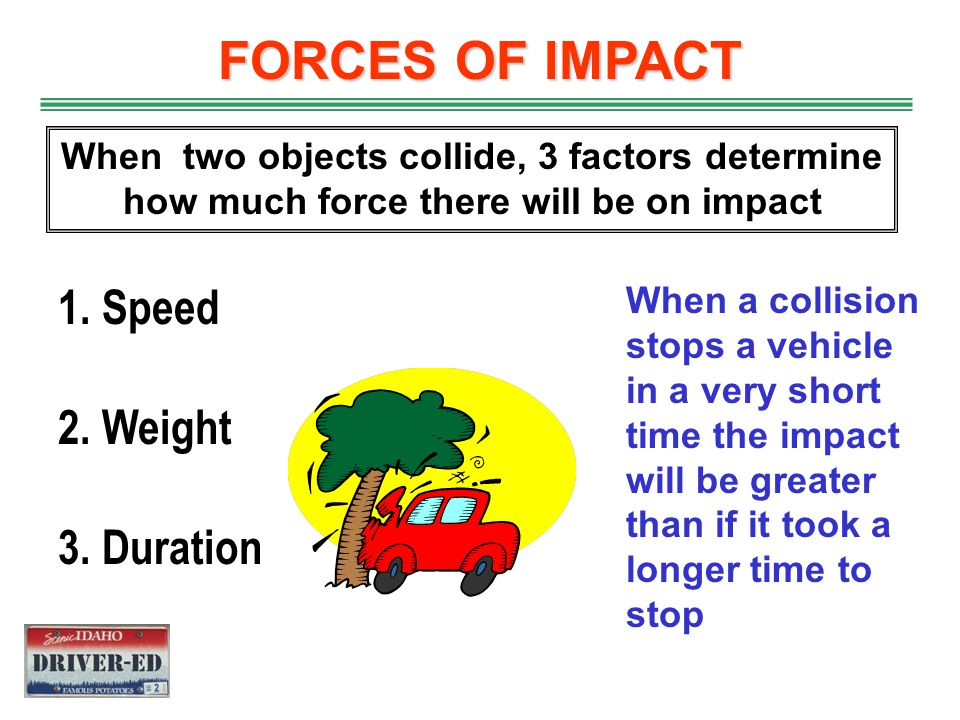 FORCES OF IMPACT 1. Speed 2. Weight 3. Duration