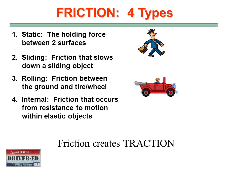 FRICTION: 4 Types Friction creates TRACTION