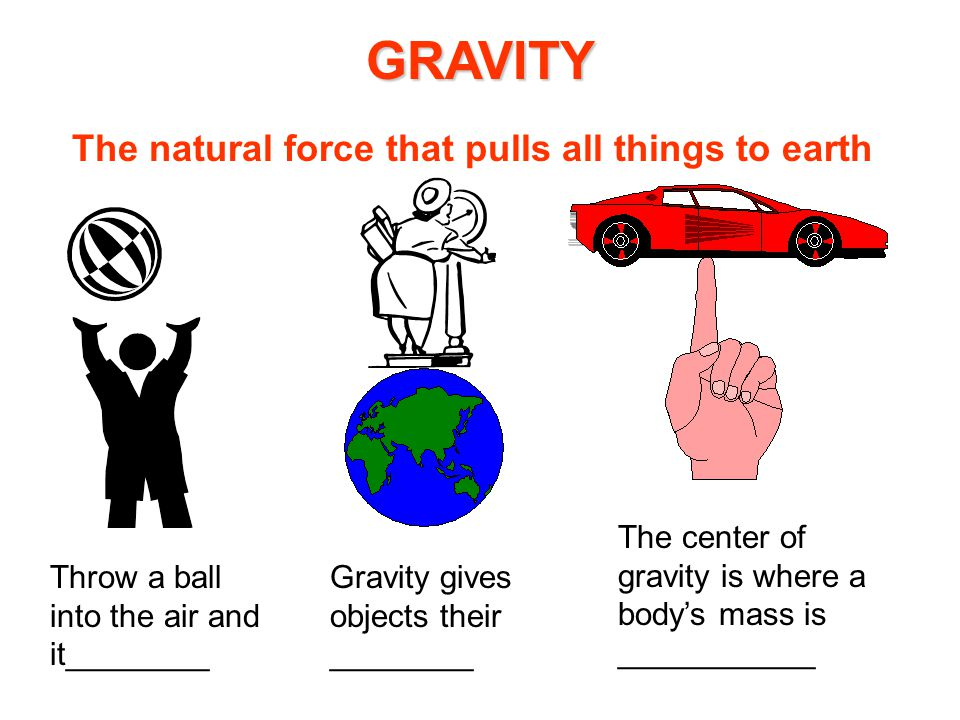 The natural force that pulls all things to earth