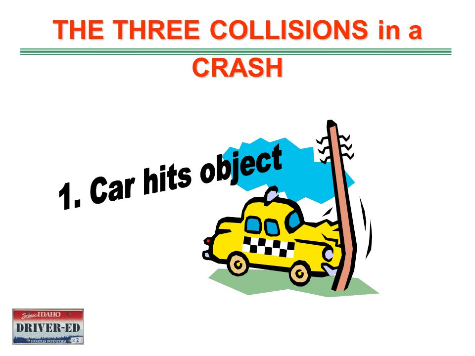 THE THREE COLLISIONS in a