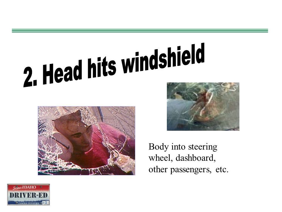 2. Head hits windshield Body into steering wheel, dashboard, other passengers, etc.