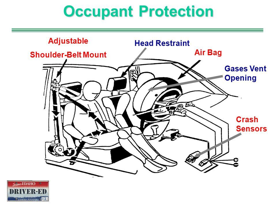 Occupant Protection Adjustable Head Restraint Shoulder-Belt Mount