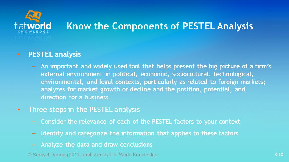 Know the Components of PESTEL Analysis