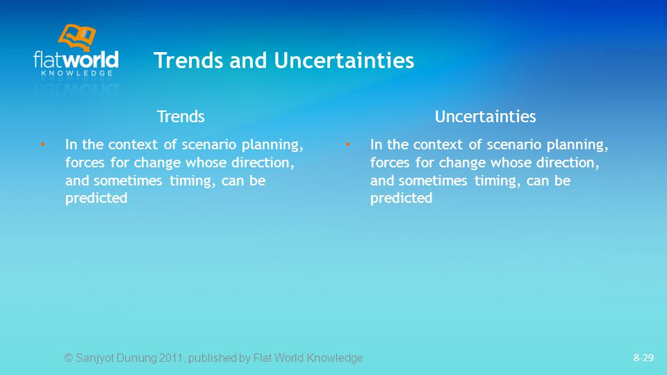 Trends and Uncertainties